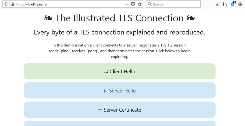 TLS Illustrated